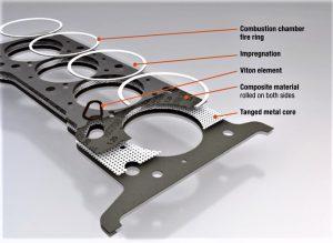 Composite Head Gasket
